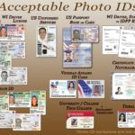 Acceptable Photo IDs poster