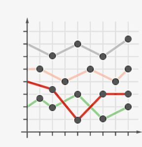 Line graph with 4 colored lines